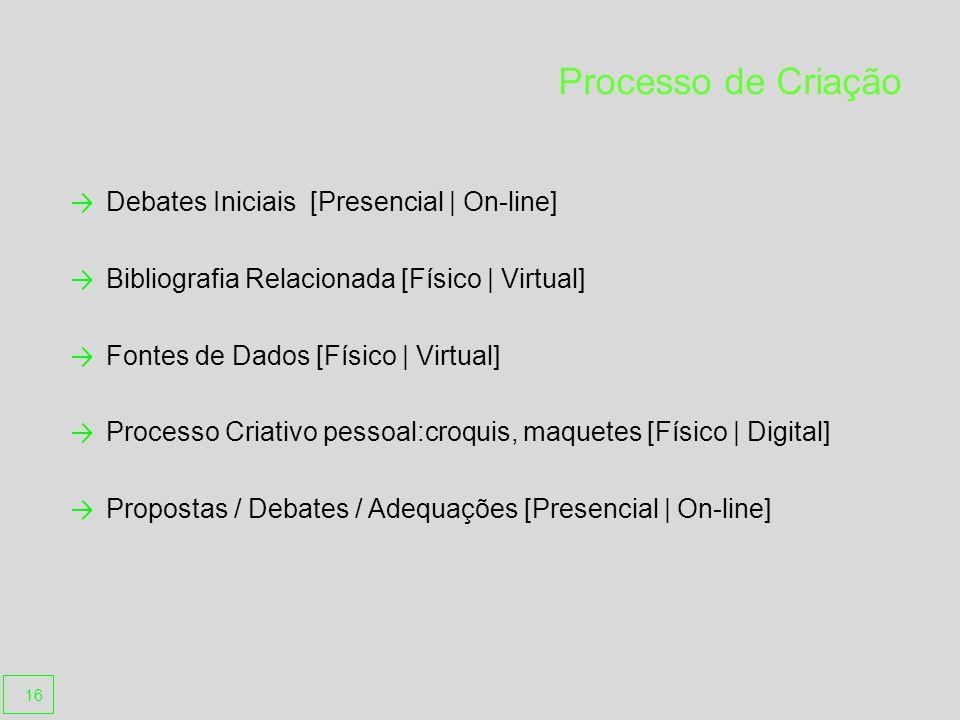 Processo de Criação Debates Iniciais [Presencial | On-line]